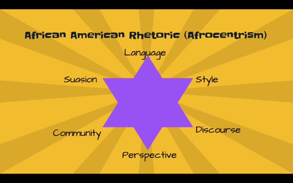 African American Rhetoric (with an Afrocentric focus) expands the rhetorical triangle to a star.